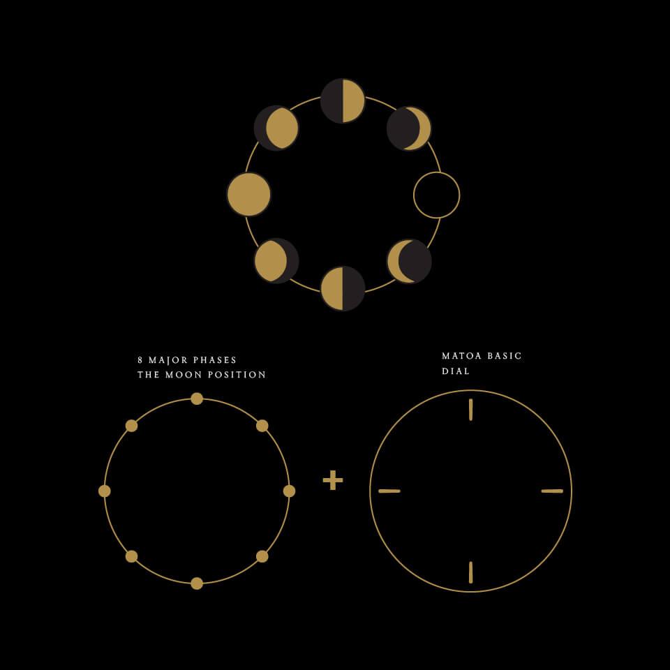 Matoa Detail Tambahan Rakai Design-02